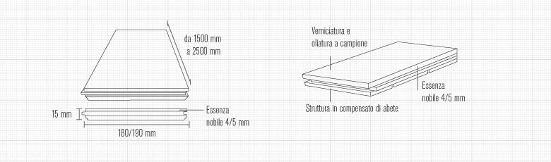 Misure parquet pannelli termoisolanti for Spessore parquet